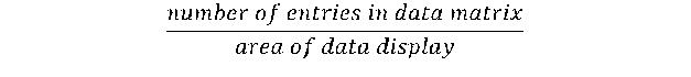 Principle of Data Density